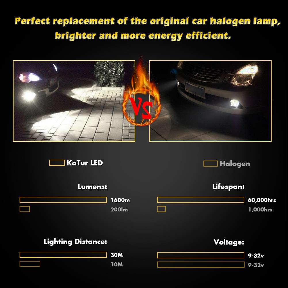 KaTur 881 889 Led Fog Light Bulb Extremely Bright 1600 Lumens Max 80W High Power CSP Chips 6500K Xenon White Replace for Fog Light or Daytime Running Light DRL 3 Year Warranty