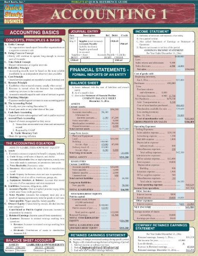 accounting cheat sheet - 8