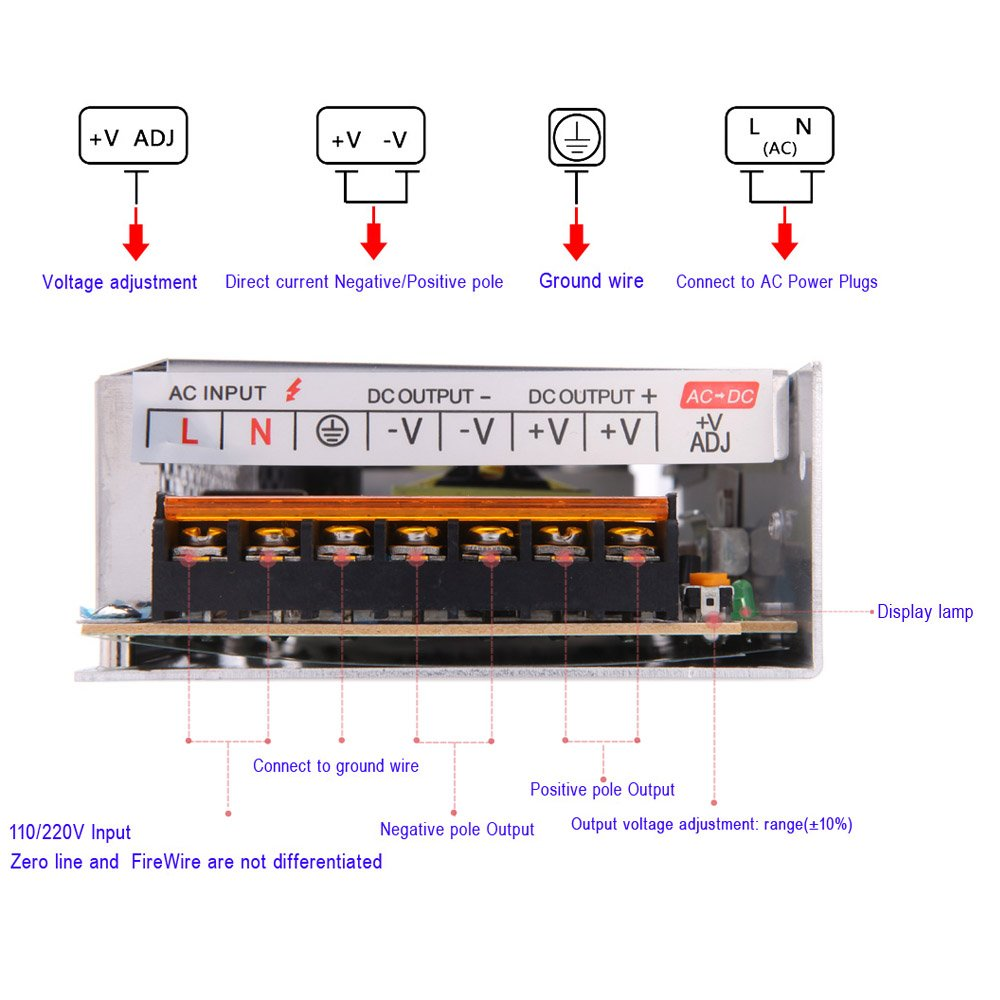 Docooler Dc 48v 3a 150w Voltage Transformer Switch Power Supply For How To Decipher The Wiring Schematic Of A 110220v Led Strip