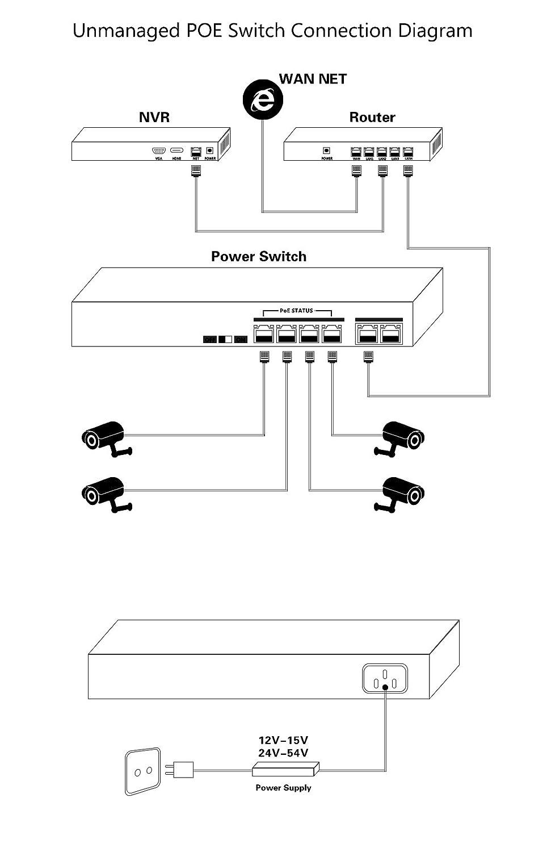 Amazon.com: Poe Switch 4 ports,ANRAN Poe Switch Gigabit for IP ...