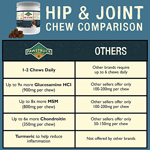 Image of Natural Hip and Joint Supplement for Dogs in Bulk - Soft Chew Pain Relief & Prevention, Glucosamine For Dogs w/ Chondroitin & MSM for Healthy Canines, Made in USA (Large & Giant Dogs - 84 Count)