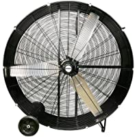 Hurricane® Pro Heavy Duty Drum Fan 36 In Hurricane Pro Heavy Duty Drum Fan 36 In Hurricane Pro Heavy Duty Drum Fan 36 in
