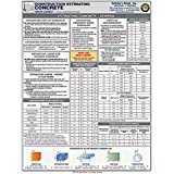 Quick-Card: Concrete Construction Estimating. full-color, 6-page