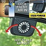 Solar Power Car Fan