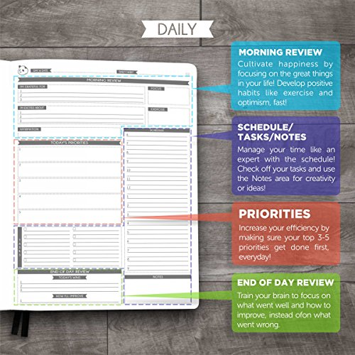 panda planner pro - best daily planner for happiness  u0026 productivity