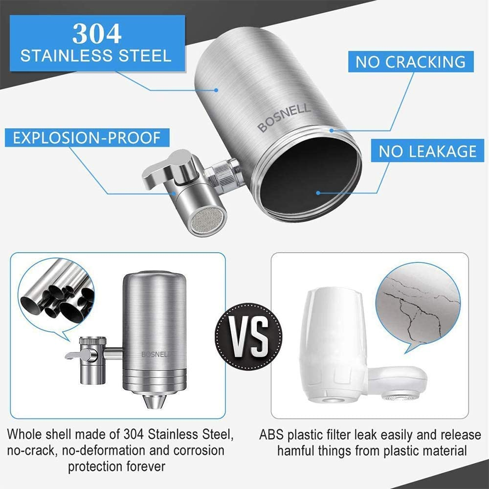 Faucet Water Filter Fits Standard Faucets Reduce Chlorine Double Outlet Water Purifier Large Water Flow 2+1=3 Filter Cartridges Included Lead Reduction 304 Stainless-Steel Filtration System