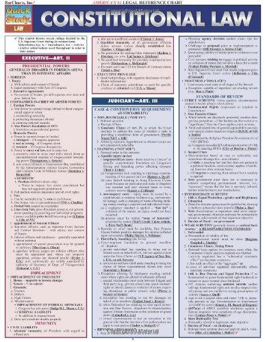 Constitutional Law (QuickStudy)