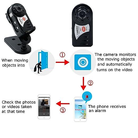 Camara Oculta, Eyess P2P Inalambrica Espia Videocamara Mini Wifi Vigilancia con Vision Nocturna por Infrarrojos: Amazon.es: Bricolaje y herramientas