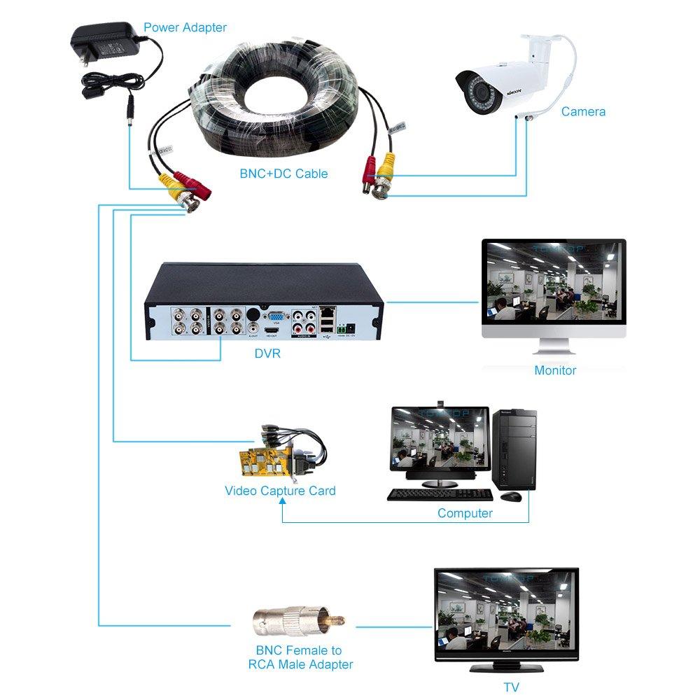 20m Festnight 65ft BNC Video Power Cable siam/és para vigilancia C/ámara DVR Kit