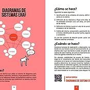 Designpedia (LEO): Amazon.es: Juan Gasca Rubio, Rafael