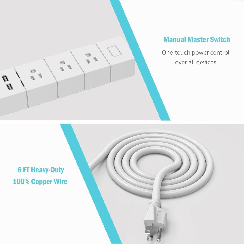 meross Wi-Fi Smart Power Strip, Amazon Alexa, Google