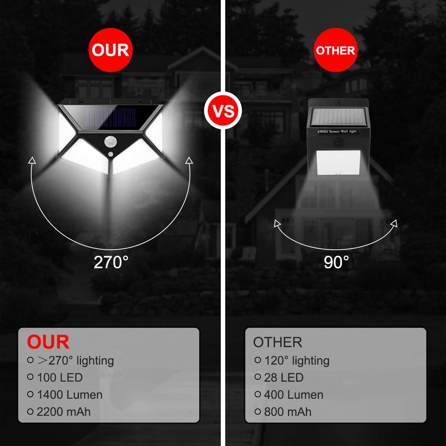 Led Solar Lights Outdoor – Solar Motion Sensor Light Outdoor – Led Flood Light – Wireless Waterproof Security with 270 Wide Angle Solar Lights – 2 Pack
