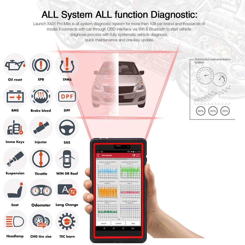 LAUNCH X431 Pro Mini Wifi/Bluetooth Bi-Directional OBD OBD2 Scan Tool Actuation Test, ECU Coding, Key Fob Program,Reset Functions, Free Update 2 YRs, ALL System OBD2 Diagnostic Scanner by LAUNCH (Image #4)