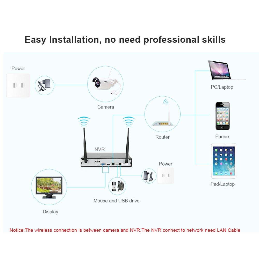 Amazon com : Hiseeu CCTV System 960P 8CH HD Wireless NVR Kit Outdoor