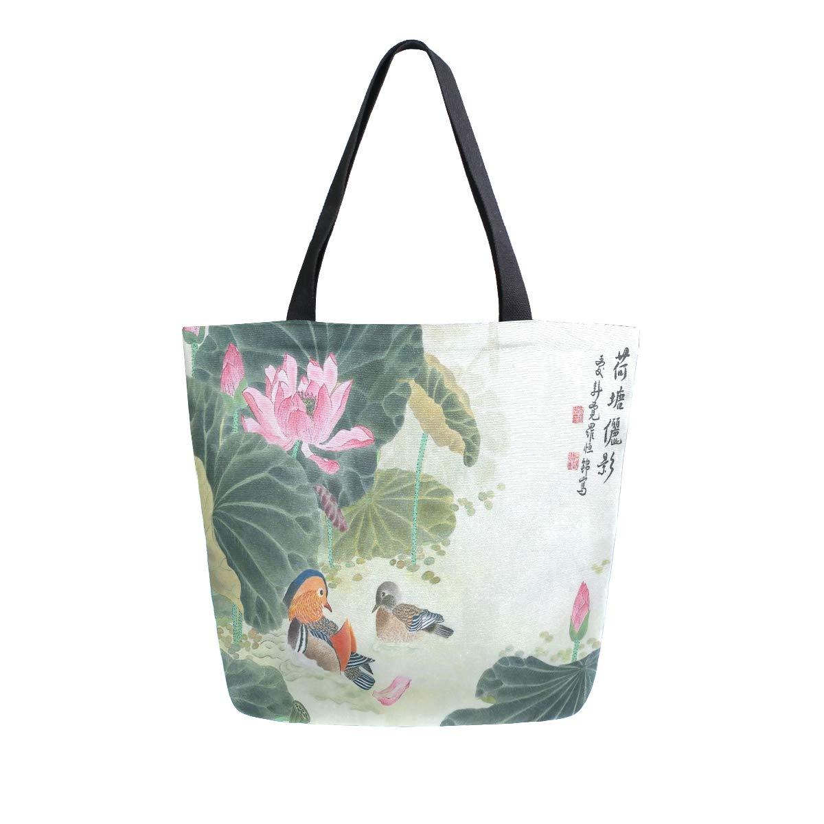 Canvas Tote Bag Stylish...