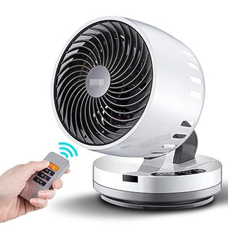 HBWJSH Ventilador eléctrico de sobremesa Ventilador de circulación ...