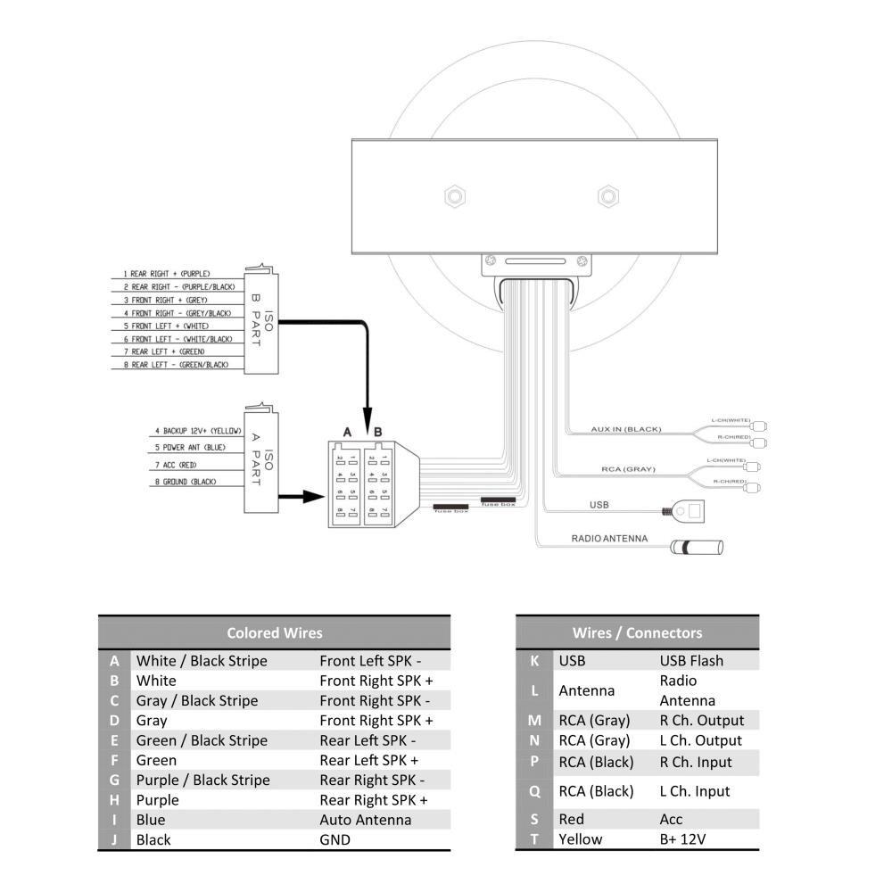 Pyle Round Waterproof Marine Stereo - 4x28 W Aquatic Boat in Dash Gauge  Radio Receiver System