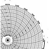 Honeywell, Inc. 24001660014 Box of HONEYWELL Chart Paper