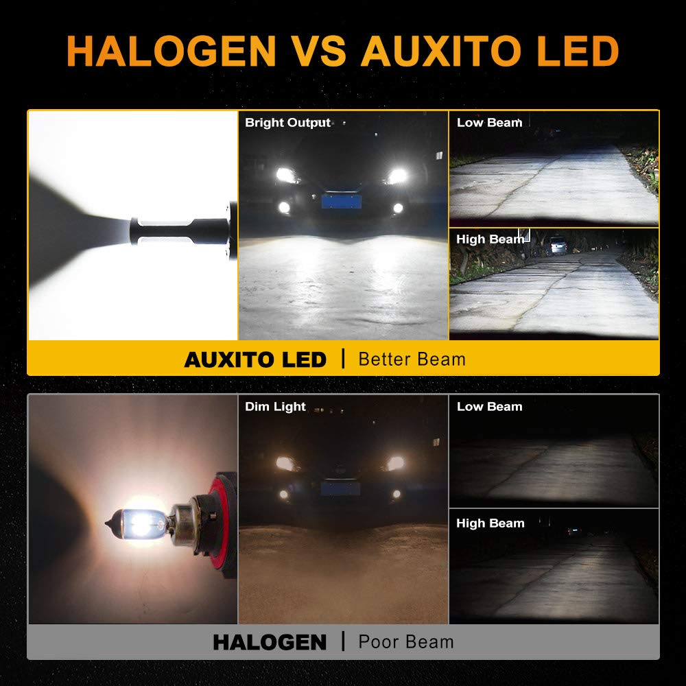 2 Years Warranty AUXITO-H13 9008 LED Headlight Bulbs Conversion Kit Newest Fanless and High Low Beam Adjustable 9000 Lumens Super Bright Xenon White 6000K All-in-One Headlight Lamp