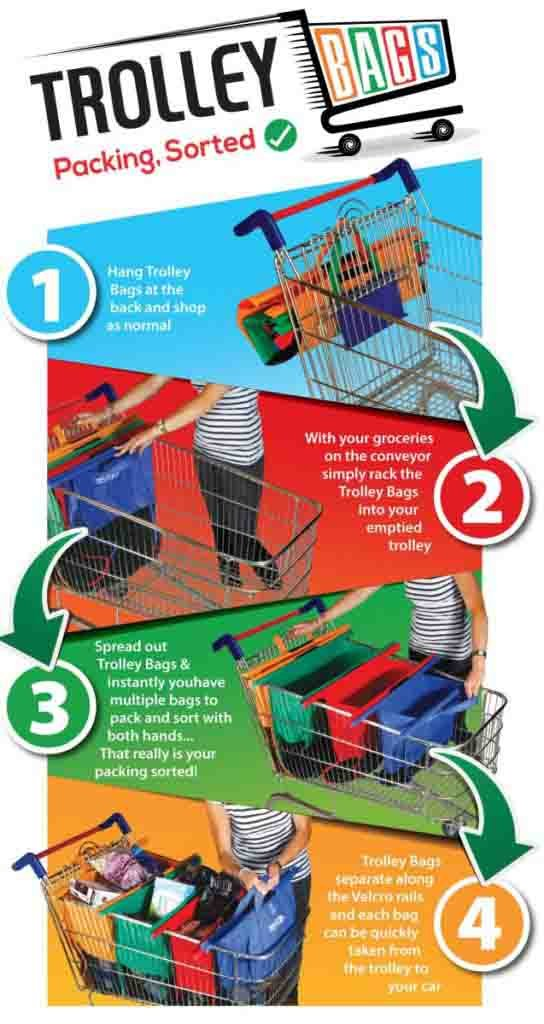 Trolley Bags - Reusable Eco Friendly Grocery Bags to Easily and Safely Bag your Groceries From Your Cart. Sized for Standard Grocery Carts. Reusable Cart Bags. (Standard Cart Size) by Trolley Bags (Image #6)