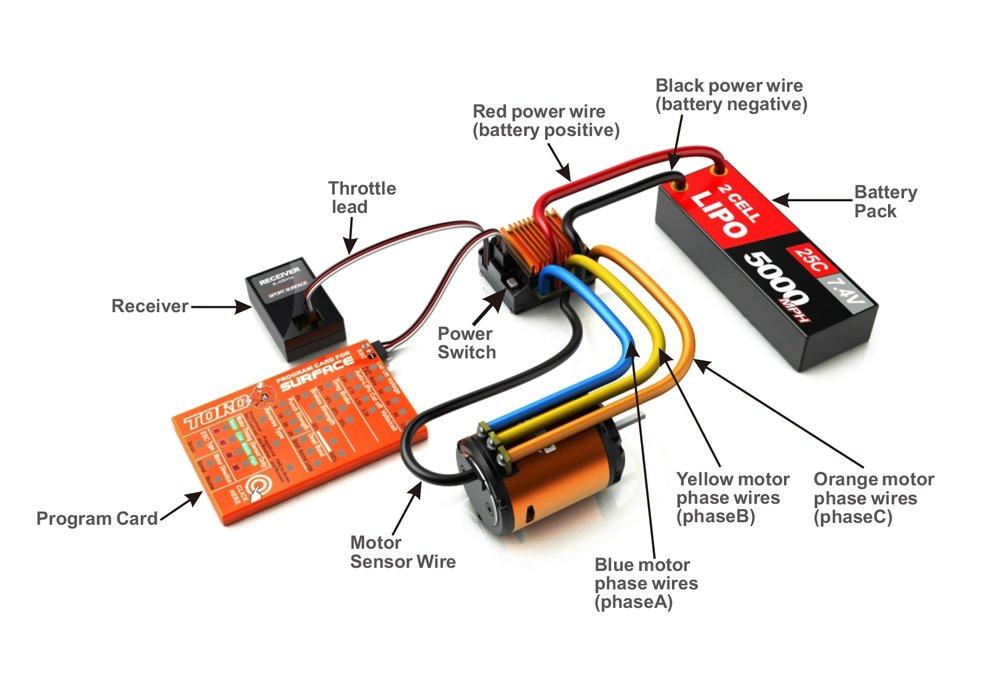 brushless esc wiring    brushless    motor diagram impremedia net     brushless    motor diagram impremedia net