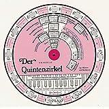 Der Quintenzirkel für Klavier und Keyboard (Drehscheibe)
