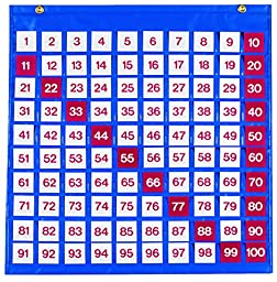 School Smart Hundreds Counting Chart - 26 x 26 Inches