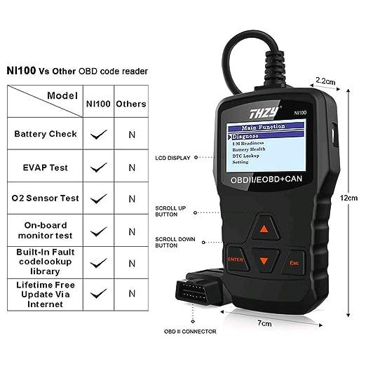 THZY OBD Scanner OBD2 Lecteur de Code Efface Défaut de Véhicule diesel  interface scanner Batterie Diagnostique outil diagnostique voiture EOBD