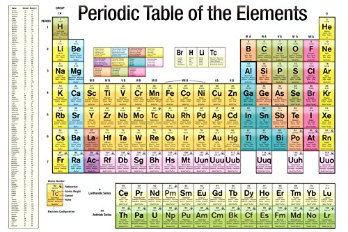 Periodic Table of the Elements White Scientific Chart Poster Print 36 x - Periodic Chart