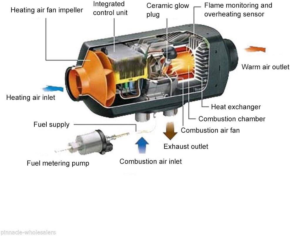 Riscaldatore diesel aria auto per camper camion Riscaldatore Digitale 2LW DC 12V Diesel Aria Riscaldamento autobus barche roulotte
