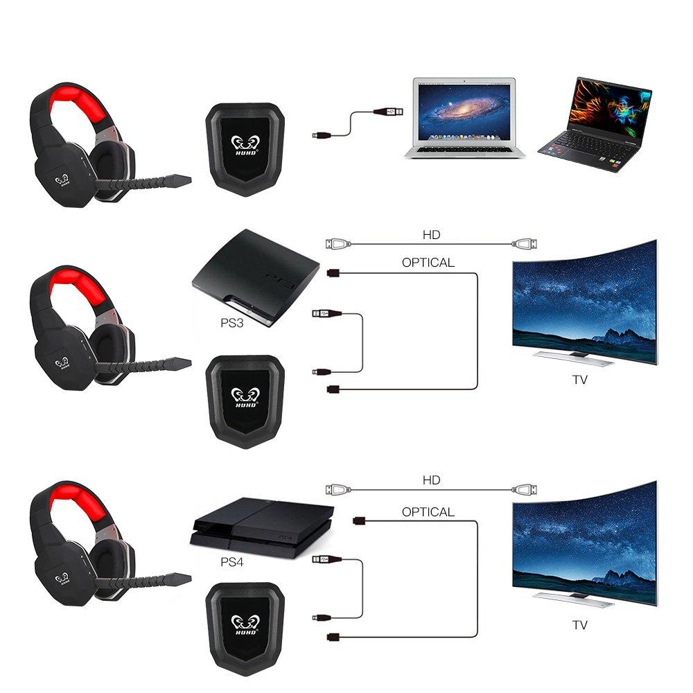 Docooler HUHD Auriculares Inalámbricos Cascos Estéreo óptico del Juego de la Cancelación de Ruido 7.1 Sonido Batería Extraíble de Micrófono Recargable para ...
