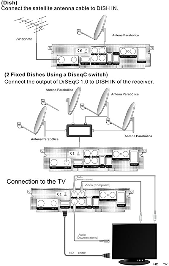 FREE SAT V7 COMBO Full HD 1080P DVB-T2 + S2 Receptor de TV Vídeo Digital Broadcasting Set-up Box Compatible con DVB-S / DVB-T / Soporte BISS clave ...