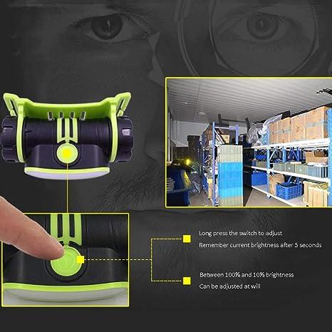 TangMengYun Reflector Faros LED Ajuste de Tres velocidades ...