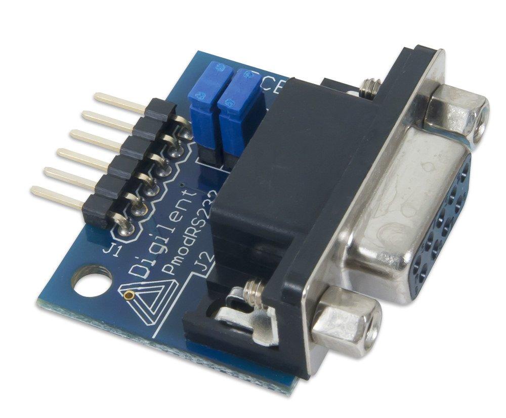 DIGILENT 410/ /068/Serial Converter and Interface Standard