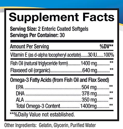 Lipotriad dry eye formula 1400mg omega 3 supplement for Fish oil dry eyes