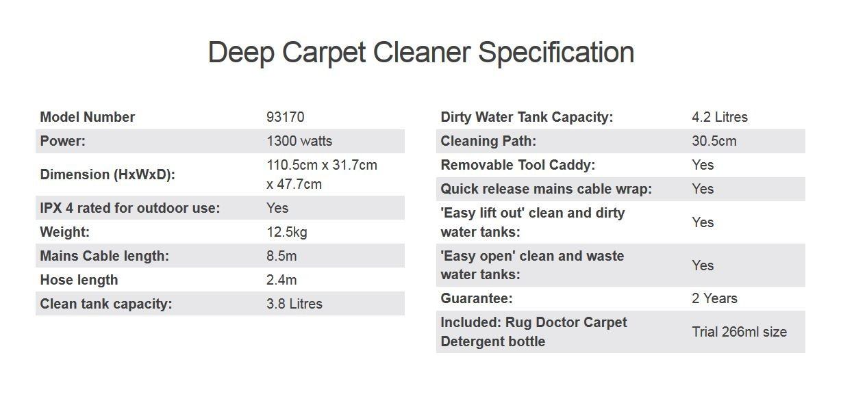 Amazon.com: Rug Doctor Deep Carpet Cleaner And Rug Doctor Pet Pro Carpet  Cleaner