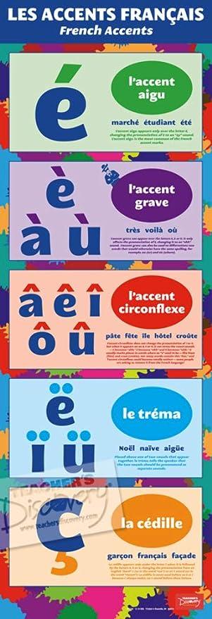 Teachers Discovery Guía para los Acentos Skinny Póster francés: Amazon.es: Hogar