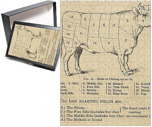 meat cut diagram - 9
