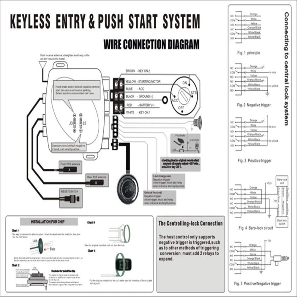 Amazon.com: GZLMMY 9Pcs Car SUV Keyless Entry Engine Start ...