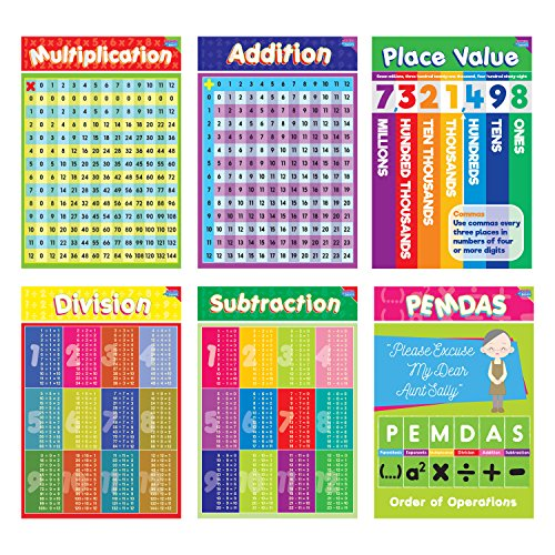 - Educational Math Posters for Kids by business Basics for Kids - Perfect for Children Rooms & School Classrooms Teach Multiplication Addition Subtraction Division and More! - 13x19