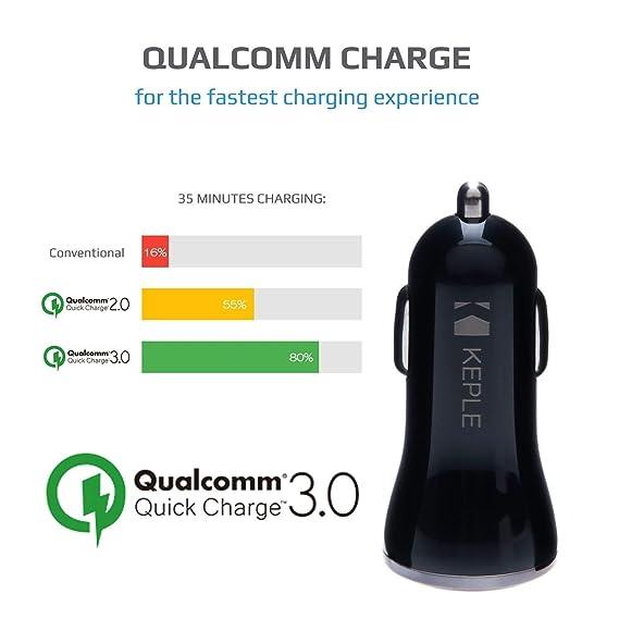 Amazon.com: Cargador de coche rápido 3.0 Qualcomm ...