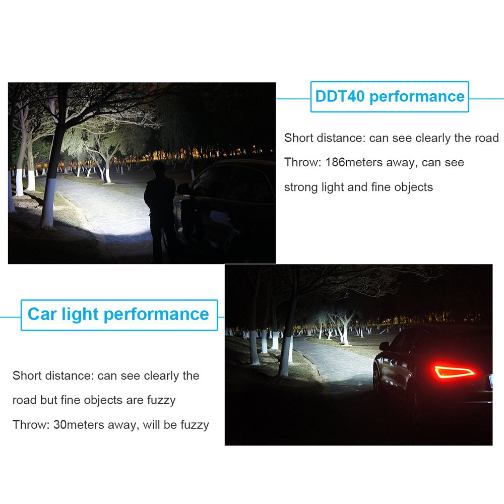 IMALENT DDT40 4200 Lumens +1180 Lumens Flood Light Searching Flashlight for Camping, Running, Hiking,with 18650 Battery by IMALENT (Image #4)