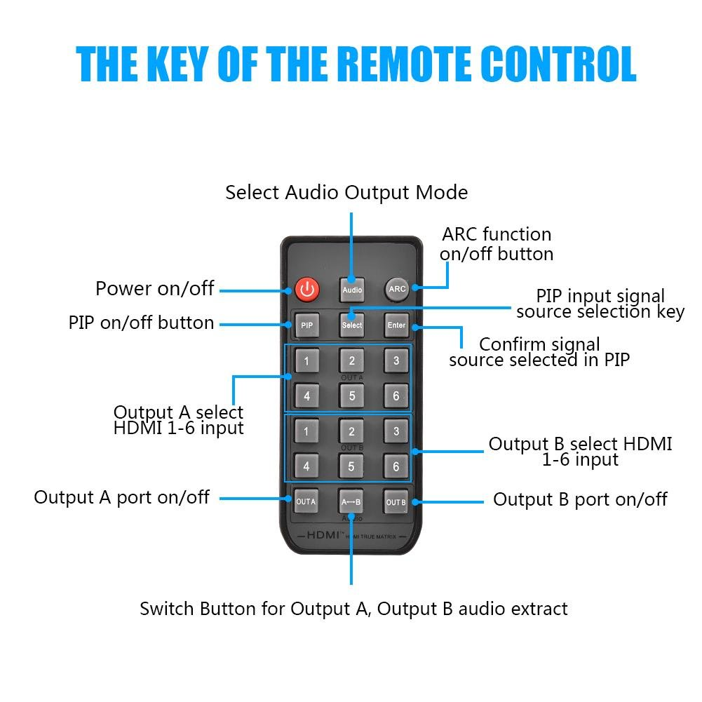 US Plug Support 3D 4K Full HD 1080P 6 Input 2 Output HDMI 1.4a Selector Switch Box Ultra HD Matrix 6 Port HDMI Switcher Splitter ARC PIP SPDIF 3.5mm with Remote Control
