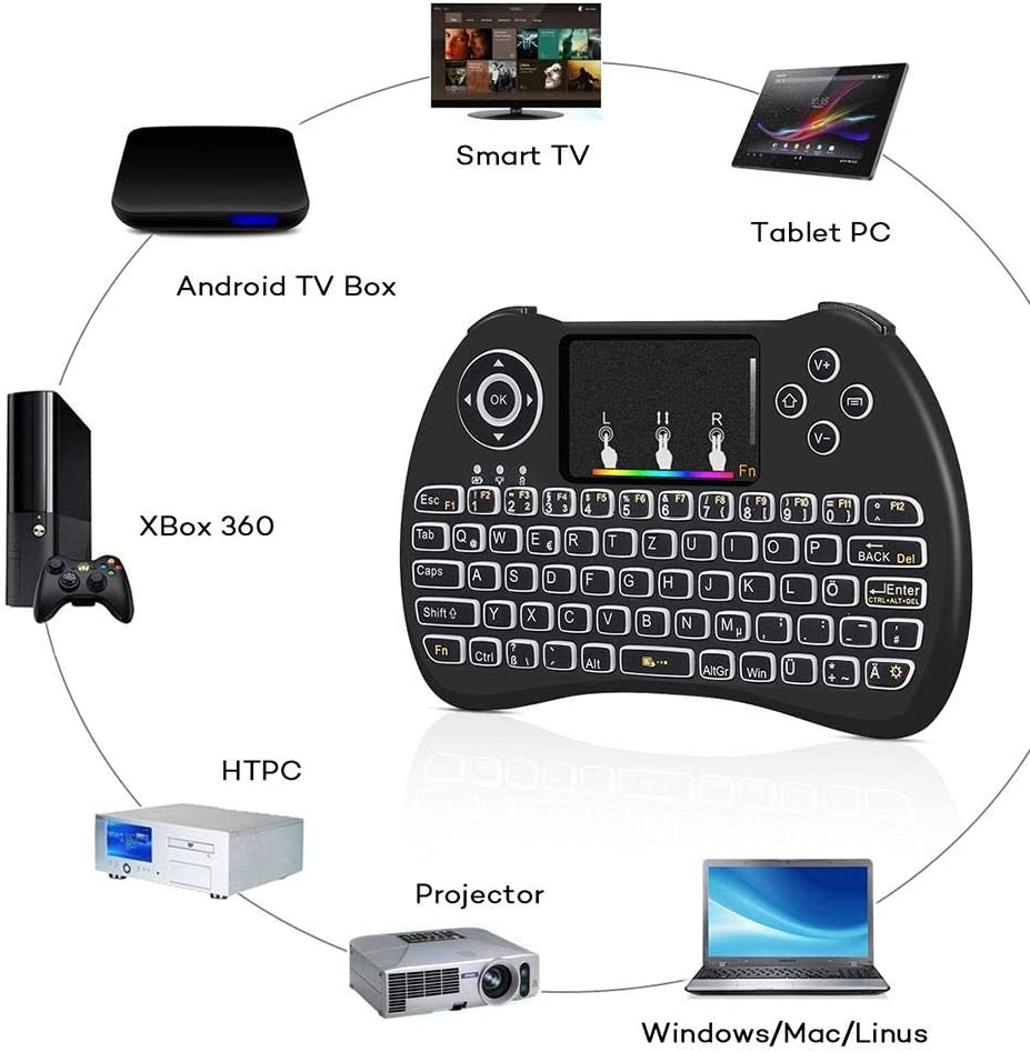 PC Changeable LED Backlight Function for Android TV Box Lazmin 2.4GHz Mini Wireless Keyboard with Touchpad Pad Colorful Backlit Remote Control Keyboard with Rechargeable Battery Mouse T PS3