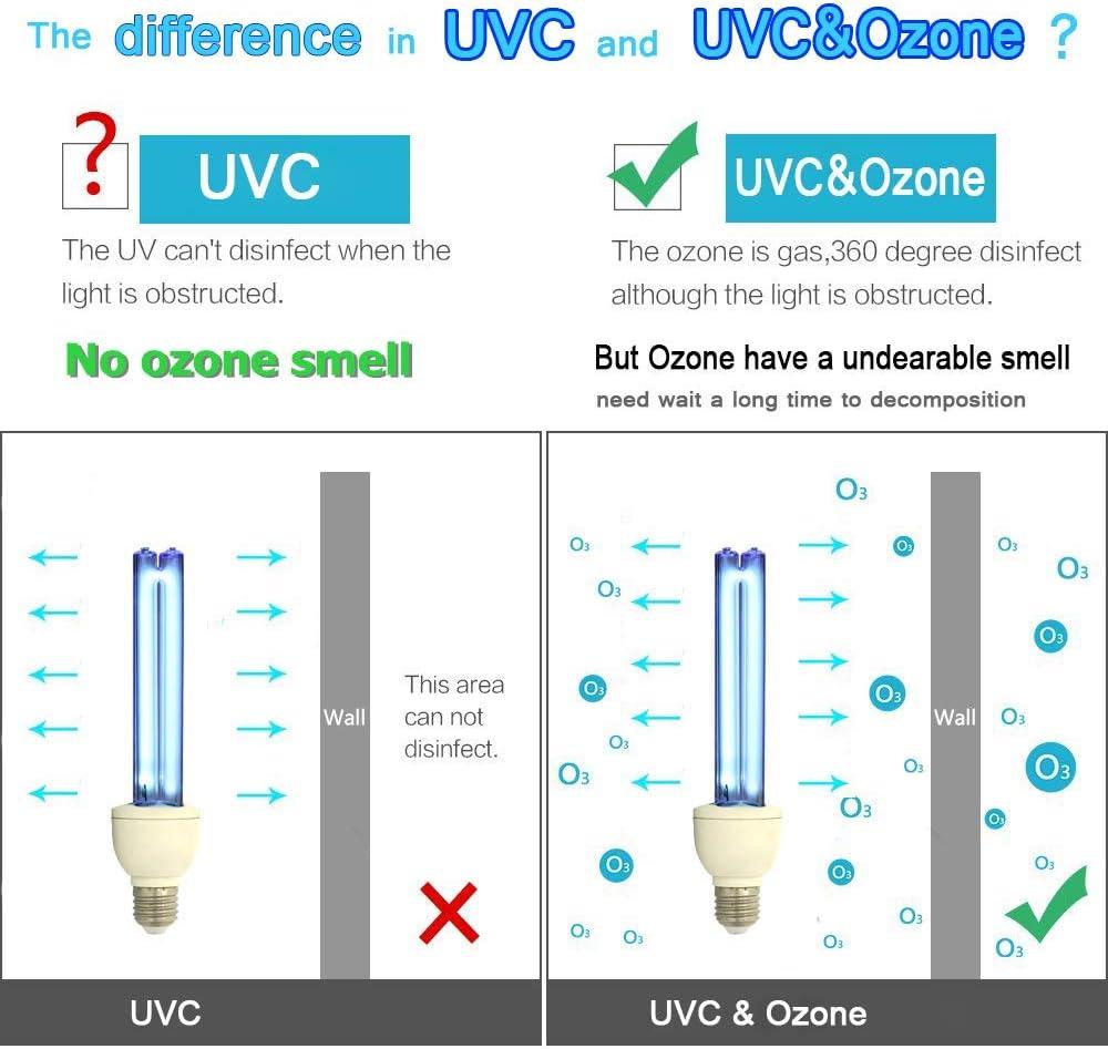 UV Germicidal Lamp Compact UVC Gl/ühbirne E27 UVC Ozonfrei 15 W, 25 W