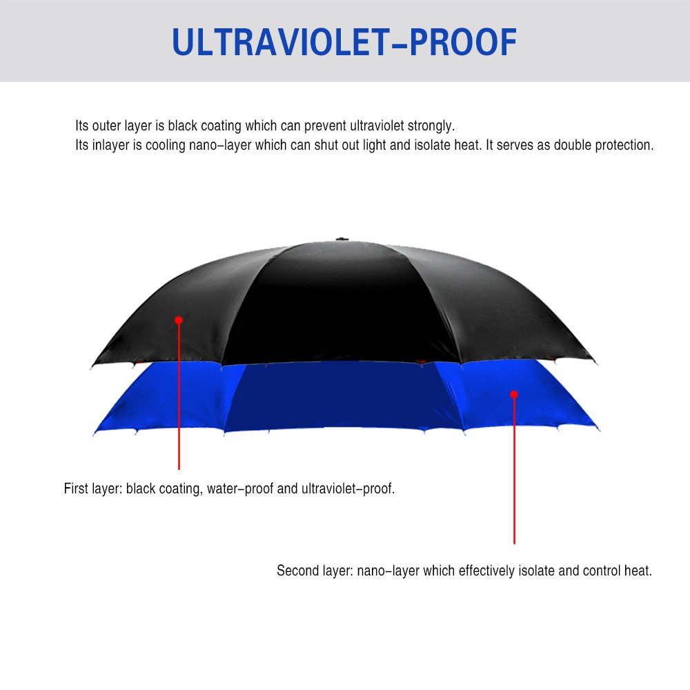 Anti-UV Waterproof Windproof Straight Umbrella for Car Rain Outdoor Use Spar Saa Double Layer Inverted Umbrella with C-Shaped Handle