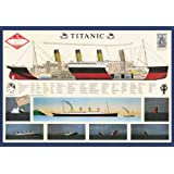 Educational - Bildung - Poster - Titanic Schiffe + Ü-Poster