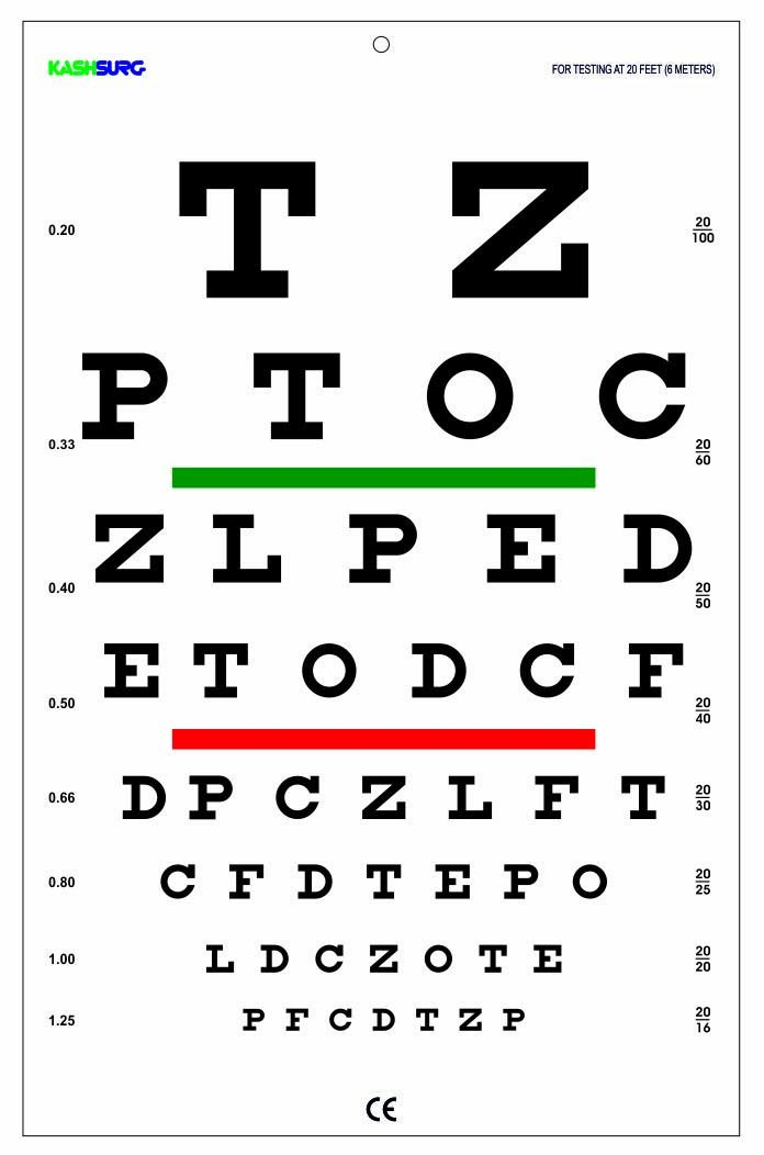 Snellen Chart with Red Green Lines 20 Ft