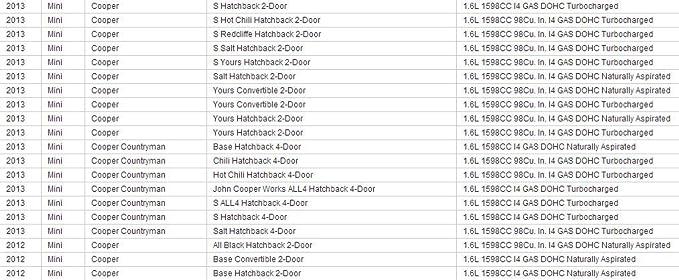 Amazon.com: THERMOSTAT HOUSING AND GASKET 11537534521 1336.Z6: Automotive