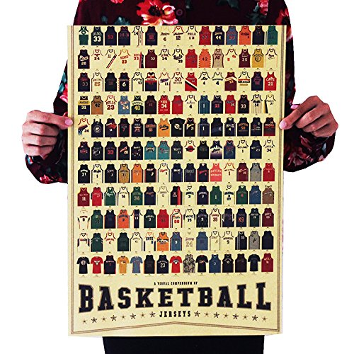 WholesaleSarong Basketball Kraft Paper Retro Poster Living Room Decorating Ideas]()